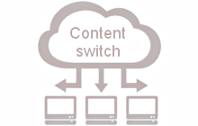 Content switch