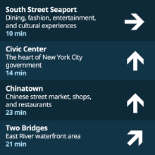 Icon way finding widgets.png